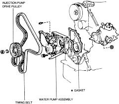 1991 toyota corolla serpentine belt diagram wiring diagram
