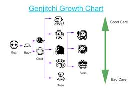 Genjintchi Kuchipatchis Tama Info
