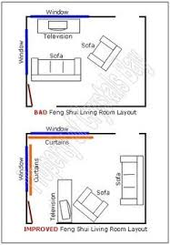 feng shui furniture placement. living room feng shui layout google search furniture placement e