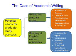 essay tutor online usa