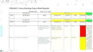 Audit Risk Assessment Template Excel Internal Memo Example