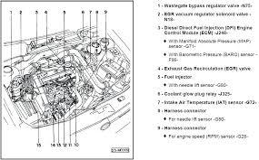 2006 vw gti radio wiring diagram fuse box beetle forum VW 2.0 Turbo Engine Diagram 2006 vw gti radio wiring diagram car engine 20 fuse harness