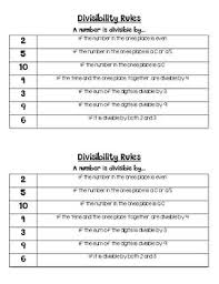 Divisibility Rules Chart For Kids Divisibility Rules Chart