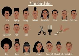 Hairstyle Names For Women hairstyle names list mens hairstyles 6595 by stevesalt.us