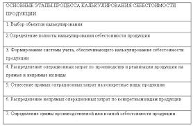 Курсовая работа Анализ себестоимости продукции ru Скачать курсовую работу на тему анализ себестоимости продукции
