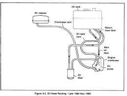 similiar harley sportster oil line routing keywords oil line routing diagram likewise harley sportster oil line routing