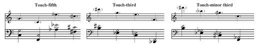 Modern Cello Techniques Harmonics Overview