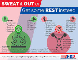 should your client exercise while sick