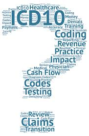 Icd 10 Chart Builder Icd 10 Coding Resources Groupone Health Source