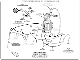 wiring diagram for pressure washer wiring wiring diagrams description ps171433d pressure washer wiring diagram ⎙ print diagram move up down left right zoom