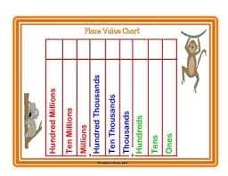 Show A Place Value Chart Free Place Value Chart Ones To Hundred Millions