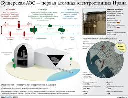 Скачать Атомные Электростанции Реферат populardepositfiles Атомные Электростанции Реферат Атомные Электростанции Реферат