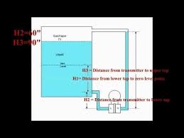 How To Obtain The Lrv And Urv For A Differential Pressure