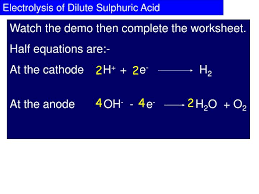 watch the demo then complete the worksheet half equations are