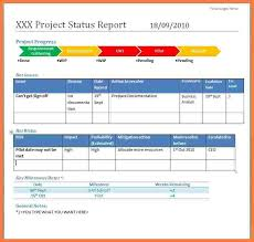 Project Status Slide Project Status Report Template Powerpoint Loveandrespect Us