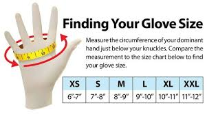 Hand Gloves Size Chart Article On How Medical Exam Gloves Should Fit Including A
