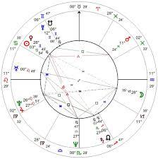 Anthony Bourdain Natal Chart Transiting Saturn Opposed Natal Sun Glenn Perry