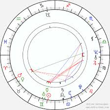 Sharada Birth Chart Horoscope Date Of Birth Astro