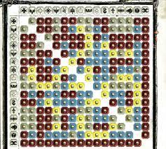 Warhammer 40 000 Lore Friendly Allies Chart Forum
