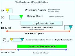 high level project schedule high level work plan template project management excel template free