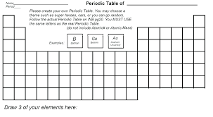 periodic table print out blank periodic table these pages have moved printable version template color periodic periodic table print out printable