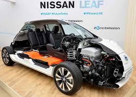 17 best ideas about used nissan leaf nissan leaf nissan leaf