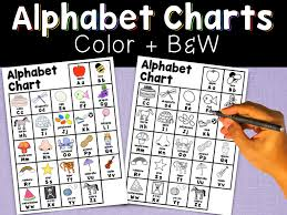 Alphabet Charts, Colour & B&w, A Reference Tool For Reading ...