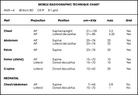 Portable X Ray Technique Chart Mobile Radiography Radiology Key