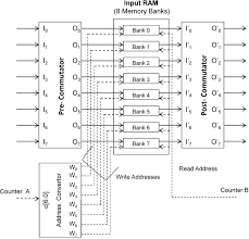 ford escort mk2 radio wiring diagrams wiring diagram instructions mk1 escort indicator wiring diagram breathtaking ford escort mk2 wiring diagram pdf gallery best image ford escort mk2 radio wiring