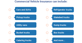 Commercial Auto Insurance Quotes Amazing 48 Steps To Commercial Auto Insurance Quotes Trusted Choice