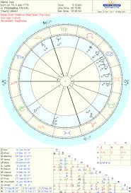 67 Actual Ronan Farrow Birth Chart