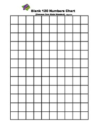 Number Chart 1 120 Blank Counting And Writing To 120 Numbers Chart