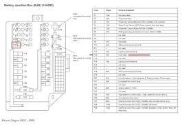 2009 nissan altima fuse box wiring diagrams schematics 2010 nissan altima fuse box diagram 2009 nissan altima fuse box autobonches com nissan frontier fuse box diagram 2013 nissan rogue fuse box 2002 nissan altima fuse box diagram wiring diagrams
