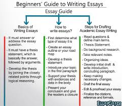 essay writing home essay writing libguides at university of view larger