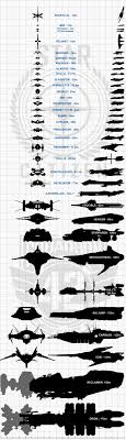 How Many Ships Do You Own Poll General Discussion