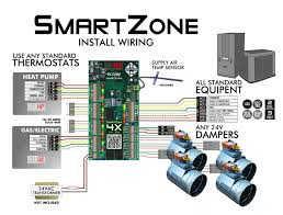 smartzone 4x control 4 zone controller kit w temp sensor Honeywell Zone Control Wiring Diagram smartzone 4x control 4 zone controller kit w temp sensor universal replacement for honeywell zoning panel truezone hz432 & more amazon com Honeywell V8043E Wiring