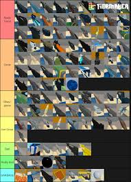 Nuclear weapons, biological weapons, and chemical weapons. My Arsenal Weapons Tier List Im A Mobile Player Btw Roblox Arsenal