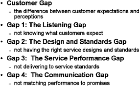 Customer Service In 3 Words Gaps Model Of Service Quality In Words Download Scientific