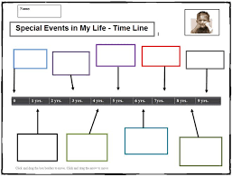 Gallery: Personal Timeline For Kids, - Drawings Art Gallery