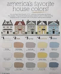 most popular interior paint colorsBest 25 Shaker beige ideas on Pinterest  Beige paint colors