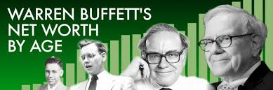 Warren Buffett Money Chart Warren Buffetts Net Worth By Age Microcapclub