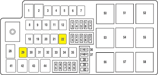 2010 ford fusion fuse relay power distribution box schematic and 2012 ford fusion radio fuse location at Fuse Box 2010 Ford Fusion