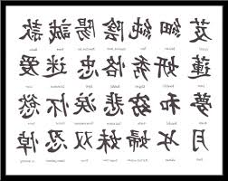 alphabet in chinese chinese language alphabets chinese a to z letters chinese language