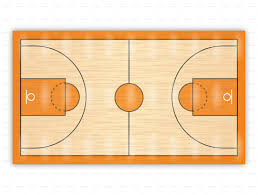 Basketball Drawing Pictures Basketball Court Diagrams For Drawing Up Plays And Drills
