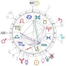 Germany Birth Chart Astrology And Currency Trading