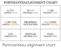Goat Chart Portmanteaulignment Chart Goat Loud Nood Lawful Good Neutral