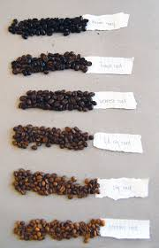 Darker coffee's will have less acidity and a fuller body typically, but you're going to get more of the oil off the coffee which to some is very astringent. Dark Roast Coffee 1000 Faces Coffee