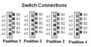 oak grigsby 4 way switch wiring diagram not lossing wiring diagram • 4 way fender switch wiring help telecaster guitar forum rh tdpri com 5 way switch wiring diagram 3 way switch wiring diagram