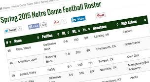 Notre Dame Football Spring 15 Roster Updated Uhnd Com