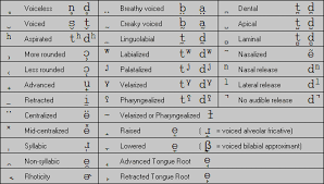 how many letters are there in english alphabet best of